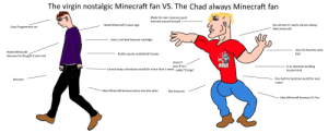 """Minecraft, Nostalgia, and Virgin: The virgin  nostalgic  Minecraft fan VS. The Chad always Minecraft fan  Made his own resource pack  themed around himself  Hated Minecraft 3 years ago  Has almost or nearly almost always  Uses Programmer art  liked minecraft  Uses a red bed because nostalgia  Uses his favorite color  Hated Minecraft  bed  Builds square undetailed houses  because he thought it was cool  Doesn't  Is an absolute building  care if he's  Cannot keep a Hardcore world for more than a week. called """"Cringe""""  mastermind  Has had his hardcore world for over  Insecure  a year  Likes Minecraft because every one else does  Not Insecure  Likes Minecraft because it's fun The virgin nostalgic Minecraft fan VS. The chad always Minecraft fan"""