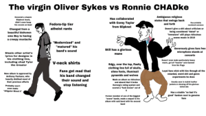 """The virgin Oliver Sykes vs Ronnie CHADke: The  virgin Oliver Sykes vs Ronnie CHADke  Ambiguous religious  status that swings back  Covered a classic  Has collaborated  Slipknot track,  didn't even keep  with Corey Taylor  from Slipknot  Has probably  Fedora-tip tier  and forth  his vocals on beat  murdered someone  atheist rants  Doesn't give a shit about criticism or  being considered """"dated"""" or  """"immature"""" still plays ridiculous  Changed from a  beautiful bishonen  emo Boy to having  scene music in 2019  a creepy mustache  """"Modernized"""" and  """"matured"""" his  Generously gives fans free  microphone stands at  Still has a glorious  band's sound  Steals other artist's  mane  concerts  lyrics for designs in  his clothing line,  including chad Tyler  Doesn't even make particularly heavy  music, got all """"heavier"""" acts banned  from Six Flags  V-neck shirts  Edgy, over the top, flashy  clothing line full of skulls,  slime fonts, illuminati  pyramids and wolves  the Creator  Fans get mad that  his band changed  Loyal fans stick with him through all the  retarded, weird shit and genre  experiments he does  New album is approved by  Anthony Fantano, who  heavily disliked most of  their previous efforts  Made an album so ridiculous  their sound and  Usually seen in stylish leather  jackets or showing off his glorious  and absurd that it broke  stop listening  Kerrang's rating system and  Probably won't  tatted abs  scored a """"fuck knows"""" out of  even make  5  """"Alligator Blood 2""""  Has a sizable """"so bad it's  good"""" fandom next to genuine  Former member of one of the biggest  """"scene"""" bands, made a sequel to his  fans  album with said band with his second  band The virgin Oliver Sykes vs Ronnie CHADke"""