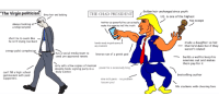 """Costco, Creepy, and God: """"The Virgin politiciaGrey hair and balding  Golden hair unchanged since youth  THE CHAD PRESIDENT!  I.Q. is one of the highest  two scoops  always looking at  a teleprompter  twitter so powerful he can actually  make his enemies tell the trutha  short tie to seem like _  he isn't trying too hard  made a daughter so hot  hands ready to grab pussy at  any moment  that he'd date her if they  weren't related  creepy palid complexion  has a social media team to  send pre-approved tweets  bronze tan of a greek god  builds a wall to keep his  enemies out and makes  them pay for it  only sells a few copies of memoir  despite book signing party in a  busy Costco  Power tie is excessively long  can't fill a high school  gymnasium with paid  supporters  bestselling author  nine inch penis no problem  l assure you!  fills stadiums with cheering fans"""