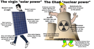 """Fissionable chad: The virgin """"solar power"""" The Chad """"nuclear power""""  Statistically the  safest form of power  Produces such little  Doesn't work  at night  waste, figuring out  Doesn't work in  on the planet  where to store it isn't  overcast  even arisaue  Reliable  24/7/365, day and  night, rain or  shine  Expensive, doesn't  even make very  much power  Won't work for  anyone who doesn't  live in an actual  Just 450 power  plants can produce  over 10% of the  world's power  desert  Only ever accidents  were due to human  Only naïve hippies  Only rich Hollywood  liberals can afford to  believe that it's the  future  error  put panels on their  house  The divider between those  who bandwagon for man  made climate change, and  those who are actually  science driven. Fissionable chad"""