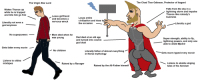 chad: The Virgin Star Lord  The Chad Thor Odinson, Protector of Asgard  Wakes Thanos up  while he is trapped  and lets him go free  Falls from the sky in a  lightning storm and impales  Thanos like nobody s  business  Loses girlfriend  and becomes a  nervous wreck  Loses entire  civilization and rises to  the occasion  Literally not even a  god anymore  Literally a god  No superpowers  - Mom died when he  Dad died at an old age  and turned into cosmic  was young  Super strength, ability to fly,  lightning powers, and only one  able to wield Mjolnir  god dust  Gets fatter every movie  No children  Literally father of almost everything'  in Norse mythology  Gets more ripped every movie  Listens to oldies  mixtapes  Raised by a Ravager  Listens to skalds singing  Raised by the All-Father himself  tales of his heroism
