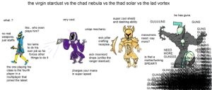 the virgin summoner vs chad mage vs thad melee vs lad ranger (terraria): the virgin stardust vs the chad nebula vs the thad solar vs the lad vortex  he has guns.  super cool shield  and dashing ability  very cool.  what..?  GUUUUNS  GUNS  like.. who even  GUNS  GUNS  GUNS  GUNS  GUNS  GUALSNS  uniqe mechanic  plays him?  no real  meowmere.  weapons.  just staffs  sick pillar  crafting  recepies  need i say  more?  too lame  to do his  GEENAS  GUFENRS  GUAENAS  NEED  own job so he  forces other  MORE  sick moonlord  GUNSSS  is that a  motherfucking  SPEAR?!  drops (unlike the  ranger stardust)  GUNSGUNSG G  things to do it  GUNSCUNSG  GUNSGN UNSGU N  GÜNSGUNG  GUNSGUNSE  the one playing his  class is the fourth  charges your mana  in super speed  player in a  multiplayer that  joined the latest  GUNSENS  GUNS  GU  GUNG the virgin summoner vs chad mage vs thad melee vs lad ranger (terraria)