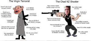 The virgin terrorist vs CHAD Brenton Tarrant: The Virgin Terrorist  The Chad NZ Shooter  Plays remove kebab  Serbian songs in his act  Doesnt play music  because terrifed  Pure white Anglo  ancestry  Is of shitskin  Arab ancestry  Shoots up a  Christmas market,  increasing chance  of hitting his own  Radicalized  on 4chan  Radicalized  at a mosque  High-tech technical gun  leaves everyone dead  Insignificant  casuaolties  Has an old AK-47  Has multiple weapons  pointed at Muzzles heads  cant afford a real gun  Records himself on GoPro  Live streams it  Someone has to record  Does it for white people  Tells himself he's doing  it for Allah  him from an apartment  Scares literally millions  of shitskins worldwide  The entire world  is terrfied  No one cares about  his act  Dies immediately  after the attack The virgin terrorist vs CHAD Brenton Tarrant