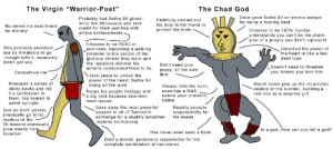 """Ass, Best Friend, and Books: The Virgin """"Warrior-Poet""""  The Chad God  Probably had Sotha Sil ghost  Once gave Sotha Sil an atomic wedgie  for being a fucking nerd  Faithfully carried out  his duty to his friend to  protect the tools  write the 36 lessons and took  Murdered his best friend  credit for them just like with  all his achievements  Chooses to be 100 % dunmer,  understands you can't be the cham  pion of a people you don't represent  for divinity  Chooses to be 50/50 in  Was probably promised  ass by Almalexia to go  through with it, assuredly  didn't get any  Unlocked the power of  the heart in like a few  days tops  skin-tone, becoming a walking  reminder to his people of the  glorious chimer they were and  the repulsive dunmer his  Don't need your  Doesn't need to threaten  actions condemned them to be  pussy, on his own  dick  you, knows you love him  Compulsive liar  Took years to unlock the  power of  doing all the work  heart, Sotha Sil  Released a series of  Would never give up the incarnated  destiny of the dunmer, building  new one as a surprise gift  Always tells the truth  even has a Q&A  before your climactic  shitty books and hid  his confession in  a  Keeps his people hostage with  a big rock because abandon-  ment issues  them, too scared to  admit outright  battle  Gave away the most powerful  weapon in all of Tamriel in  exchange for a slightly smoother  imperial buttfucking  Readily accepts  responsibility for  his deeds  Just as moth priests  eventually go blind  readers of the  36 lessons eventually  grow sterile from.  boredom  Is a god. How can you kill a god?  Has never even seen a book.  Died a mortal, personally responsible for the  complete annihilation of morrowind"""
