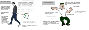 """Virgin left-wing environmentalism vs Chad right-wing environmentalism: The virgin """"Woke""""  Environmentalist  The Chad Greenpill  Thinks climate change is the biggest  Doesn't go to Trader Joes. Just hunts  game and eats home-raised chicken  eggs  environmental issue. Doesn't realize  that the """"98% of scientests agree"""" is  false, and that climate policy is a  cashcow for neoliberals and globalist  elites.  Is protective of forests and weary of  plastic in the oceans.  Filters his water  Thinks whites need to  have less kids. Doesn't  realize the population  Becomes angry and outraged over the  slightest amount of skepticism of his  viewpoint. Dismisses people as  uneducated hicks.  boom is in Africa  """"The health of the land is the  health of a people""""  Would eat maggot  Grows their own food. Lives in  buttfuck nowhere.  sausage  Reads Kaczinski  Literally worships trees  Only says stuff  about the  environment to  Has a fuckton of kids  virtue signal.  Would never  change lifestyle in  any significant  way  Realizes that the west cannot be alone  Lives in a major city. Would  probably drown if sea levels rise.  in this fight. Asian and African  countries need to hold up their end of  the bargain  Ideology is white guilt disguised as  compassion  White ppl bad Virgin left-wing environmentalism vs Chad right-wing environmentalism"""