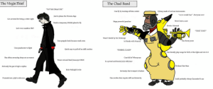"""the virgin thief vs the chad band: The VirginThief  The Chad Band  """"ToP TieR SMasH DIC""""  Can fly by turning self into rocket  Cyborg made of cool ass instruments  """"10/10 would fucc"""" -Everyone ever  Just to please the Persona-fags  Got arrested for being a white night  Never loses a case  Mega powerful punches  Needs a temporary British ghost to fly  Privite-I themed  Isn't even mainline SMT  *TOOT TOOT*  Wasn't fooled by the Demiurge  Has funny puns  Uses grapple hook because smol arms  Is friends with Peacock  Uses peashooter to fight  Quick easy to pull-off no skill combos  *SYMBOL CLASH*  Can literally play songs for 80% of the fight and win E-Z  Coat full of Whoop-ass  Has shitty annoying sleep-cat as mascot  Wears red and black beacuese EDGE  Is a proud and honest Jo-Jo reference  All about that Bass  Seriously his gun is legit a replica  Stole Waluigi's invite  Seriously, that trumpet is badass  Has combos that require skill and dexterity  Pretends isnt a JoJo's reference  Could probably whoop Ganondorf's ass the virgin thief vs the chad band"""