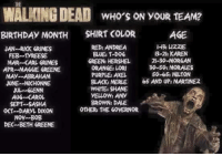 Carol, Andrea, and Karen.: THE  WALKINGDEAD  WHO'S ON YOUR TEAM?  BIRTHDAY MONTH  SHIRT COLOR  AGE  HBs LIZZIE  RED ANDREA  JAN--RICK GRIMES  BLUE T-D06  Be21 KAREN  FEB TyREESE  2130-MORGAN  6REEN HERSHEL  MAR--CARL GRIMES  30-50 MORALES  ORANGE LORI  APR--MAGGE GREENE  50-65: MILTON  PURPLE: AXEL  MAy--ABRAHAM  BLACK MERLE 65 AND UP's MARTINEZ  WHITE: SHANE  YELLOW: AMy  AUG -CAROL  BROWN: DALE  SEPT SASHA  OTHER THE GOVERNOR  NOV- BOB  DEC BETH GREENE Carol, Andrea, and Karen.