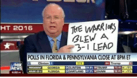 Reminder: THE WARRIORS  HT 2016  BLEW A  3-1 LEAD  POLLS IN FLORIDA & PENNSYLVANIA CLOSE AT 8PM ET  24 Trump  Clinton  27D  FOX  GEORGIA  PRESIDENT  HOUSE CO2 Reminder