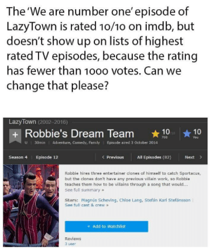 Dank, Family, and Lazy: The 'We are number one' episode of  LazyTown is rated 10/1o on imdb, but  doesn't show up on lists of highest  rated TV episodes, because the rating  has fewer than 10oo votes. Can we  change that please?  Lazy Town (2002-2016)  + Robbie's Dream Team 10  You  U  30min Adventure, Comedy, Family Episode aired 3 October 2014  Season 4  Episode 12  Previous All Episodes (82)  Next>  Robbie hires three entertainer clones of himself to catch Sportacus,  but the clones don't have any previous villain work, so Robbie  teaches them how to be villains through a song that would...  See full summary»  Stars: Magnús Scheving, Chloe Lang, Stefán Karl Stefánsson  See full cast & crew »  + Add to Watchlist  Reviews  3 user This is so sad can we reach 1000 10/10 by Thor_skipper MORE MEMES