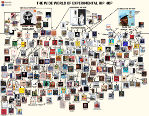 The Wide World of Experimental Hip Hop: The Wide World of Experimental Hip Hop
