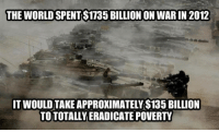 World, War, and Billion: THE WORLD SPENT $1735 BILLION ON WAR IN 2012  IT WOULD TAKE APPROXIMATELY $135 BILLION  TOTOTALLY ERADICATE POVERTY <p>Just The Way We Do Things.</p>