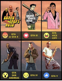 Your Favorite ? ~K1NG: THEFT  GTA  or GTA II  GTA  SAN  ANDREAS  auto  GTA III  GTA IV  GTA  VICE  CITY  GTA V Your Favorite ? ~K1NG