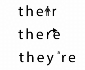 Psa, Their, and There: their  there  they're PSA