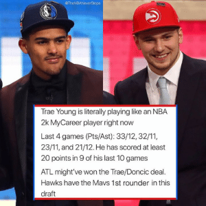 Nba, Games, and Happy: @TheNBANeverStops  Trae Young is literally playing like an NBA  2k MyCareer player right now  Last 4 games (Pts/Ast): 33/12,32/11,  23/11, and 21/12. He has scored at least  20 points in 9 of his last 10 games  ATL might've won the Trae/Doncic deal.  Hawks have the Mavs 1st rounder in this  draft Obviously the Mavs are happy they have Doncic. But the Hawks now have Trae, their first rounder this year, as well as the Mavs'. Who won the Trae-Doncic trade? 🔁 - - @TheNBANeverStops 🏀