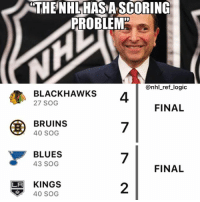 Blackhawks, Logic, and Memes: THENHLHAS A SCORING  PROBLEM  @nhl_ref_ logic  BLACKHAWKS 4  7  7  2  27 SOG  FINAL  BRUINS  40 SOG  BLUES  43 SOG  FINAL  LF KINGS  ▼ 40 SOG I don't know about the NHL but the sharks certainly do