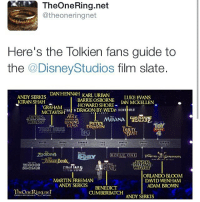 """Dinosaur, Disney, and Martin: TheOneRing.net  @the oneringnet  Here's the Tolkien fans guide to  the @Disney Studios film slate.  DANHENNAH KARL URBAN  LUKE EVANS  BARRIE OSBORNE  ANDY SERKIS  KIRAN SHAH  HOWARD SHORE  IAN MCKELLEN  """"GRAHAM  SALFDDRAGONBY WETA SCHEPULE  MCTAVISH  ALICE  MOANA  AGALA  PETES  GLASS DRAGON  PRING  SUMMER  WINTER  SPRING  ROGUE ONL  Dook  THI GOOD  DINOSAUR  ORLANDO BLOOM  MARTIN FREEMAN  DAVID WENHAM  ANDY SERKIS  BENEDICT  ADAM BROWN  ANDY SERKIS GUYS ORLANDO BLOOM IS BACK ON PIRATES OF THE CARIBBEAN YOU DO NOT UNDERSTAND MY EXCITEMENT FOR THIS I CANT CONTAIN THIS THIS IS MY NINE YEAR OLD SELF BURSTING THROUGH MY BRAIN THIS IS THE BEST THING EVER"""