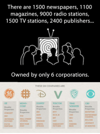 srsfunny:  They Control What You See: There are 1500 newspapers, 1100  magazines, 9000 radio stations,  1500 TV stations, 2400 publishers...  Owned by only 6 corporations.  THESE SIX COMPANIES ARE:  GE  NEWSNotablePropertiesproperties:ITHSONIAN  DISNEY  TIME  WARNER  CBS  Notable  CORP  Notable  Properties:  FOX  WALL STREET  JOURNAL  NEW YORK  POST  Notable  Notable  Properties:  ABC  WTIME  ESPN  PIXAR  MIRAMAX  NICK JR  BET  CMT  PARAMOUNT  CNN  HBO  AOL  WARNER  BROS  NBC  CHANNEL  PICTURES  FOCUS  FEATURES  JEOPARDY  STUDIOS  60 MINUTES srsfunny:  They Control What You See