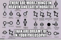 via Shop-Soiled Transgender Shakespeare Memes: THERE ARE MORE THINGSIN  HEAVEN ANDEARTH HORATIO  emiagender:  Female  gender and dem  with demigri  and neu-  male  example of  boy  Lrois  female male)  Demiboy  Neutrois  Agender  Gender less  Inter gender  Gender fluid  Genderfuid: Gender fluid: third Gender fluid:  female and  intergender gender and demi  androgyne  male  and neutrois  and female  Third Gender  Gender queerd  Demiart  Agender:  Pangenderi  Non-binary  Agender: gender:  Demia er  Polivender  version  (with third  version 1  version 2  ender void  gender)  o. THAN ARE DREAMTOF  IN YOUR PHILOSOPHY  ravesti neb  Allagender  Gender fluid  Epicene  (example of  female and male) via Shop-Soiled Transgender Shakespeare Memes