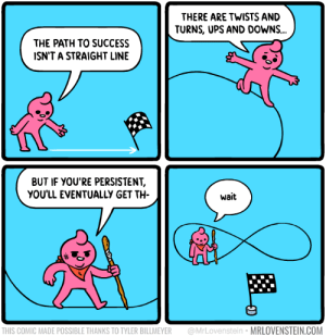 Ups, Success, and Com: THERE ARE TWISTS AND  TURNS, UPS AND DOWNS...  THE PATH TO SUCCESS  ISN'T A STRAIGHT LINE  BUT IF YOU'RE PERSISTENT,  YOU'LL EVENTUALLY GET TH  wait  THIS COMIC MADE POSSIBLE THANKS TO TYLER BILLMEYER @MrLovenstein MRLOVENSTEIN.COM Path to Success