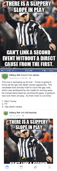 fallacy: THERE ISA SLIPPERY  SLOPE IN PLAY  CANT LINKA SECOND  EVENT WITHOUT A DIRECT  CAUSE FROM THE FIRST.  imgflip.com   000 AT&T  2:21 AM  Fallacy Ref shared their photo.  Yesterday at 3:38 PM  FOLLACT  REF  This one is springing up all over. Trump is going to  throw all the gay into death camps apparently. The  candidate that actively tried to court the gay vote,  which was lambasted by the media for turning away  his conservative base by courting the gays, is going to  now lock them all away. So their chart is currently:  1. Elect Trump  2. ???  3. Gay death camps.  Fallacy Ref with Ed Hochuli.  July 16, 2015.  FALLACY  REF  THERE IS A SLIPPERY  SLOPE IN PLAY