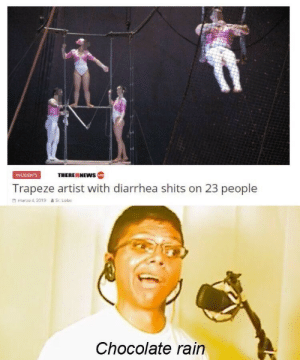 Chocolate, Diarrhea, and Rain: THEREISNEWS  Trapeze artist with diarrhea shits on 23 people  marzo 4, 2019 &  Sr. Lobo  Chocolate rain oh no