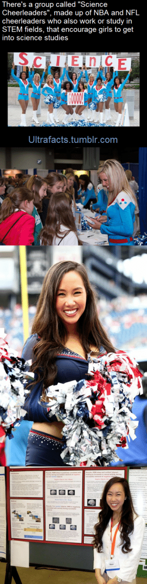 """elaxisfae:  ultrafacts:     Science Cheerleader is an association of around 300 current and former professional football and basketball cheerleaders that work or study in the STEM fields (Science, Technology, Engineering and Math).   Source Follow Ultrafacts for more facts  This is bomb. : There's a group called """"Science  Cheerleaders"""", made up of NBA and NFL  cheerleaders who also work or study in  STEM fields, that encourage girls to get  into science studies  Ultrafacts.tumblr.com   Introd  Results: REM sleep is positively correlated withResults: REM sleep and cortisol interact,  activity during successful retrieval of negative  but not neutral objects  leading to increases in neural activity during  successful retrieval of negative obje  that has future relevance  Two important cues oft  Explicit Exp  Introduction  Negative Objects: Hit  Emotional  Negative Obijects: Hits>Misse  For all analyses partiopanta REM sleep  Eliciting expectation by  elevant for future use ha  Regions in which the REM""""otln  duing sucoessful etrieval of negat  rformance at testing  2-740 Inderior frontal gyrus FG 50 4 12 Insule(40-10 01 and  supenior frontal gyus (40 18 56  40-66 2) lingual gynus (a -a0  6-22 30 34-840  motional content may e  val and alsn tends to  erved in ory, ofte  I detai  This aivity n alegions esd  survived when exclusively ma  unding  ny tra  tanth  eren  ect)  aso showed a main effect of  Neutral Objects: Hits Misses  Method  our siResults: For neutral objects, SWS is negatively  n the  mem  จ sm ressiee-en, 1  Orrelated with activity during successful  egaive complaion ben  gyrus, and amypdals during scessulhses  con  retrieval  Conclusions  ws and sctiity (focusing largely on the  For emotional bects  st  ffects e  latic  regions that  t al 2005  rather than RE  ne  and cortisol Ado in  13  ytime w  icipants  ments  s and ba  d one at elaxisfae:  ultrafacts:     Science Cheerleader is an association of around 300 current and former professional football and b"""