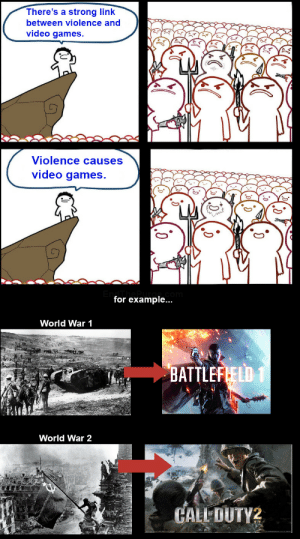 Dank, Memes, and Target: There's a strong link  between violence and  video games.  Violence causes  video games.  for example...  World War 1  BATTLEFLELD 1  World War 2  CALL DUTY2 Violence Causes Video Games. by EndThePurge MORE MEMES