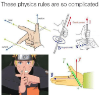 dank ass may may: These physics rules are so complicated  motion  field  I Electric cumeni  TI  B Magnetic field  B  current dank ass may may
