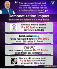 Memes, Camera, and India: They can escape through back  channels but they didn't know  THE INDIA EYE  that Modi has installed cameras  in the back channels as well.  yy  PM Modi  Demonetization lmpact  Black Money Seized in Various Raids  Mumbai Police seized  Rs 85 lakhs  in new  currency in Dadar  LEDE INDIA  hindustantimes  Police recovered notes of  Rs 2000  worth 76 lakhs  in Surat  TV  New currency of worth Rs 25 lakhs  seized from car in Raichur  New and old currency worth  KAX Rs 15 lakhs  seized from  six people in Chitradurga Intolerance Modi ji, Intolerance :P