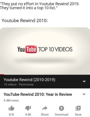 """The hate for YouTube rewind 2019 is exaggerated. Change my mind.: """"They put no effort in Youtube Rewind 2019.  They turned it into a top 10 list.""""  Youtube Rewind 2010:  You Tube TOP 1O VIDEOS  Youtube Rewind (2010-2019)  10 videos · Pyromania  YouTube Rewind 2010: Year in Review  5.4M views  61K  4.6K  Share  Download  Save The hate for YouTube rewind 2019 is exaggerated. Change my mind."""