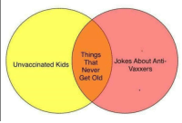 Anti: Things  Jokes About Anti-  Vaxxers  Unvaccinated Kids That  Never  Get Old