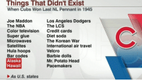 Things that didn't exist the last time the #Cubs won the pennant!  h/t Sportscenter: Things That Didn't Exist  When Cubs Won Last NL Pennant in 1945  Joe Maddon  Los Angeles Dodgers  The NBA  The LCS  Color television  Credit cards  Diet soda  Super glue  Microwaves  The Korean War  Satellites  International air travel  Hula hoops  Velcro  Bar codes  Barbie dolls  Alaska  Mr. Potato Head  Hawaii  Pacemakers  As U.S. states Things that didn't exist the last time the #Cubs won the pennant!  h/t Sportscenter