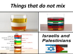 Soda, Alcohol, and Dish: Things that do not mix  Israelis and  PING PONG BALL  LAMP OIL  RUBBING ALCOHOL  SODA CAP  Palestinians  VEGETABLE OIL  BEA DS  WATER  CHERRY TOMATO  DISH SOAP  MILK  100% MAPLE SYRUP  POPCORN KERNEL  CORN S YRUP  HONEY  BOLT  u/kgb-removals Alright guys, please keep the comment section civil.