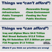 """Image from American Reformers: Things we """"can't afford  -Healthcare  Renewable Energy  -Infrastructure  Clean Environment  Public Transport  Feeding the Poor  Education  -Public Elections  Things we """"can afford  Iraq and Afghan Wars: $4-6 Trillion  Wall Street Bailouts: $12.8 Trillion  Big Oil Subsidies: $37.5 Billion per year  F35 Program: $1.5 Trillion  AMERICAN  REFORMERS  Share if you think our priorities are wrong! Image from American Reformers"""