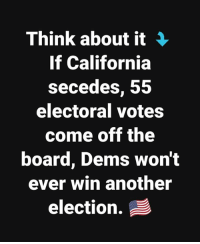 Thinked: Think about it  If California  secedes, 55  electoral votes  come off the  board, Dems won't  ever win another  election.