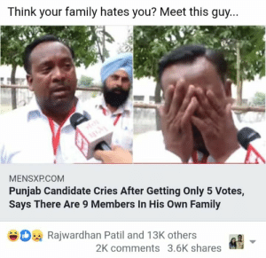 Family, Think, and Own: Think your family hates you? Meet this quy...  MENSXPCOM  Punjab Candidate Cries After Getting Only 5 Votes,  Says There Are 9 Members In His own Family  Rajwardhan Patil and 13K others  2K comments 3.6K shares