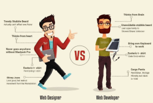 Virgin Web Designer vs Chad Web Developer: Thinks from Brain  Trendy Stubble Beard  Actually can't afford new Razor  Unavoidable stubble beard  Last opportunity to  Shower/Shave: Unknown  Thinks from heart  700  Bring own Keyboard  to work  Never goes anywhere  without Macbook Pro  VS  Esoteric t shirt  Code Snob edition  Esoterict shirt  Font loving t- shirt  Cargo Pants  Functional Storage  Friendly, but stuck  Skinny Jeans  Look good, but restrict  movement form his Workstation  in 1998  Web Designen  Web Developer Virgin Web Designer vs Chad Web Developer
