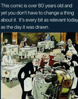 Memes, Cartoon, and Today: This comic is over 80 years old and  yet you don't have to change a thing  about it. It's every bit as relevant today  as the day it was drawn.  ARTS AL  EDUCATION 80 year old cartoon, still relevant via /r/memes https://ift.tt/2z3iOWF