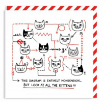 Memes, Kittens, and Stuff: THIS DIAGRAM IS ENTIRELY NONSENSICAL.  BUT LOOK AT ALL THE KITTENS III Lotsa my stuff in the @ohhdeer sale. Cards are just 50p! ❤️ bargain