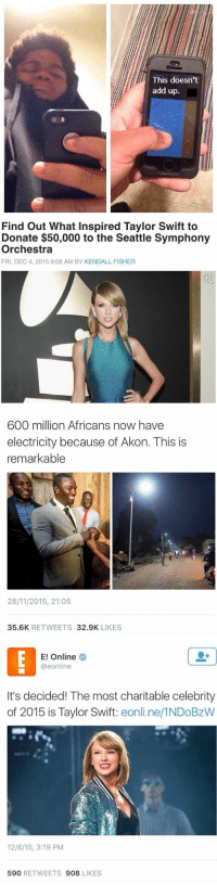 YALL MAKE NO SENSE: This doesn't  add up.   Find out What inspired Taylor Swift to  Donate $50,000 to the Seattle Symphony  Orchestra  FRI, DEC 4, 2015 9:08 AM BY KENDALL FISHER   600 million Africans now have  electricity because of Akon. This is  remarkable  28/11/2015, 21:05  35.6K  RETWEETS  32.9K  LIKES   E! Online  @eonline  It's decided! The most charitable celebrity  of 2015 is Taylor Swift  eonline  12/6/15, 3:19 PM  590  RETWEETS 908  LIKES YALL MAKE NO SENSE