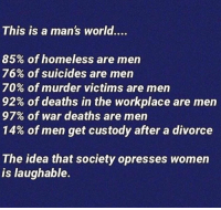 Laughable: This is a man's world....  85% of homeless are men  76% of suicides are men  70% of murder victims are men  92% of deaths in the workplace are men  97% of war deaths are men  14% of men get custody after a divorce  The idea that society opresses women  is laughable.
