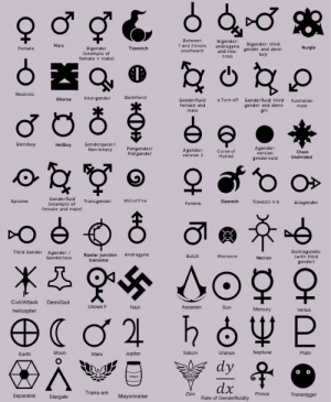 """This is the top result when you search """"list of every gender. Look closely: This is the top result when you search """"list of every gender. Look closely"""