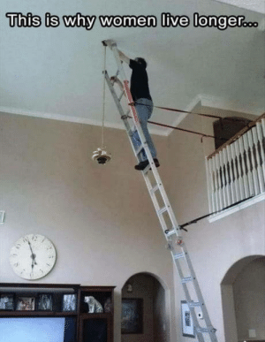 Live, Women, and Why: This is why women live longer.co This is why women live longer !!