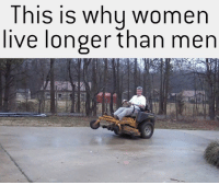 Memes, 🤖, and Ems: This is why women  live longer than men Who run the world? Tag a friend and let 'em know #InternationalWomensDay #BeBoldForChange