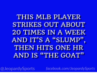 """""""Who is: Aaron Judge?"""" #JeopardySports #ALCS https://t.co/wsfpUKwkih: THIS MLB PLAYER  STRIKES OUT ABOUT  20 TIMES IN A WEEK  AND IT'S A """"SLUMP""""  THEN HITS ONE HR  AND IS """"THE GOAT""""  2)  @JeopardySports facebook.com/JeopardySports """"Who is: Aaron Judge?"""" #JeopardySports #ALCS https://t.co/wsfpUKwkih"""
