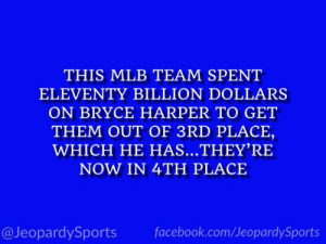 """Who are: the Philadelphia Phillies?"" #JeopardySports #Phillies https://t.co/EUxOJy1qZR: THIS MLB TEAM SPENT  ELEVENTY BILLION DOLLARS  ON BRYCE HARPER TO GET  THEM OUT OF 3RD PLACE,  WHICH HE HAS...THEY'RE  NOW IN 4TH PLACE  @JeopardySports  facebook.com/JeopardySports ""Who are: the Philadelphia Phillies?"" #JeopardySports #Phillies https://t.co/EUxOJy1qZR"
