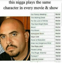 Drake, Memes, and Pizza: this nigga plays the same  character in every movie & show  Hector  Our Family Wedding  Hector  The Walking Dead  Hector  For the Love of Money  Hector  The Dark Knight Rises  Hector  Recoil  Hector  Filly Brown  Kidnapped Souls  Hector  Hope Cafe  Hector  Hector  Force of Execution  Enter the Dangerous Mind  Hector  Hector  The Pizza Joint  Hector  Pocket Listing  Hector  The Putge. Anarchy  Hector  Furious 7  Hector  Vigilante Diaries 😂😂😂 Wtf, I think this is true? - - - - - - - - - 420 memesdaily Relatable dank MarchMadness HoodJokes Hilarious Comedy HoodHumor ZeroChill Jokes Funny KanyeWest KimKardashian litasf KylieJenner JustinBieber Squad Crazy Omg Accurate Kardashians Epic bieber Weed TagSomeone hiphop trump rap drake
