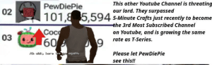 Aahh shit here we go again: This other Youtube Channel is threating  our lord. They surpassed  5-Minute Crafts just recently to become  PewDiePie  02 101,8 5,594  the 3rd Most Subscribed Channel  Coc  60  on Youtube, and is growing the same  03  rate as T-Series.  9  Ah shi, here e go again.  Please let PewDiePie  see this!! Aahh shit here we go again