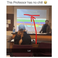 This Professor has no chill  Relative Dating  Not the Alabama kind)  Lol Follow @cousin.fucker for the funniest redneck memes