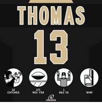 Memes, 🤖, and Thomas: THOMAS  13  12  CATCHES  REC YDS  REC TD  WIN!  DIVISIONAL .@Cantguardmike was, well... unguardable. #HaveADay #NFLPlayoffs  (by @turbotax) https://t.co/8PaP4aFjMc